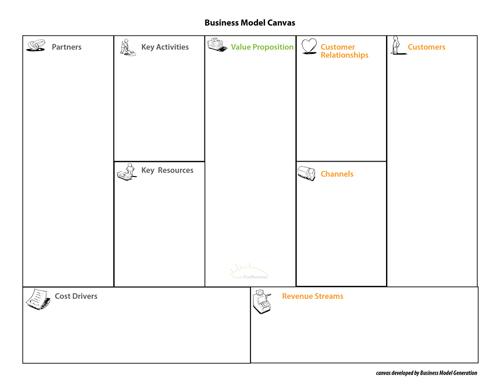 Business Model Generation Book Cover : Future business models markets the newerabiz