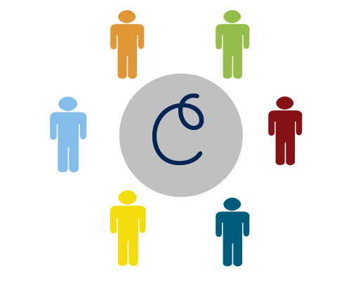 community - Youth Entrepreneurship and Crowdfunding
